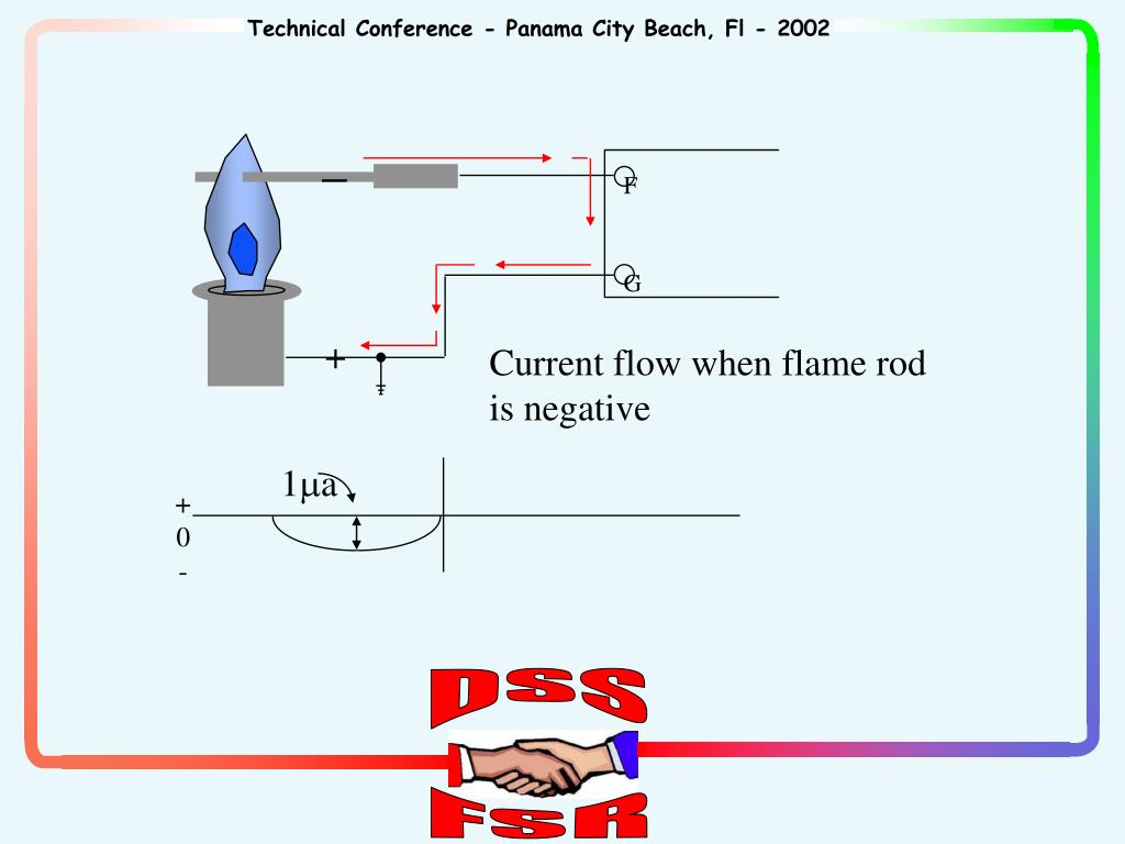 PPT - Flame Rectification PowerPoint Presentation, free download -  ID:5653490SlideServe