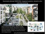 hammarby sj stad sweden integrated systems related to the individual building