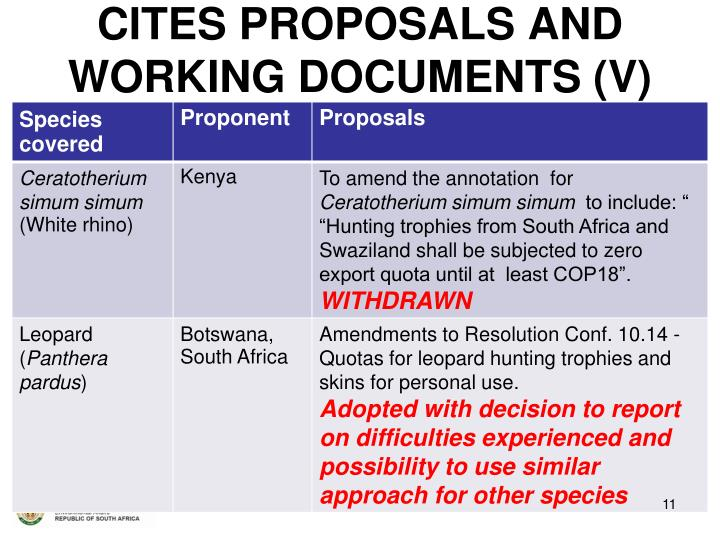 CITES PROPOSALS AND  WORKING DOCUMENTS (V)