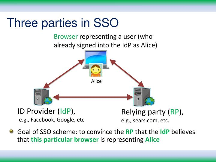 Three parties in SSO