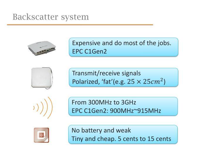 Backscatter system