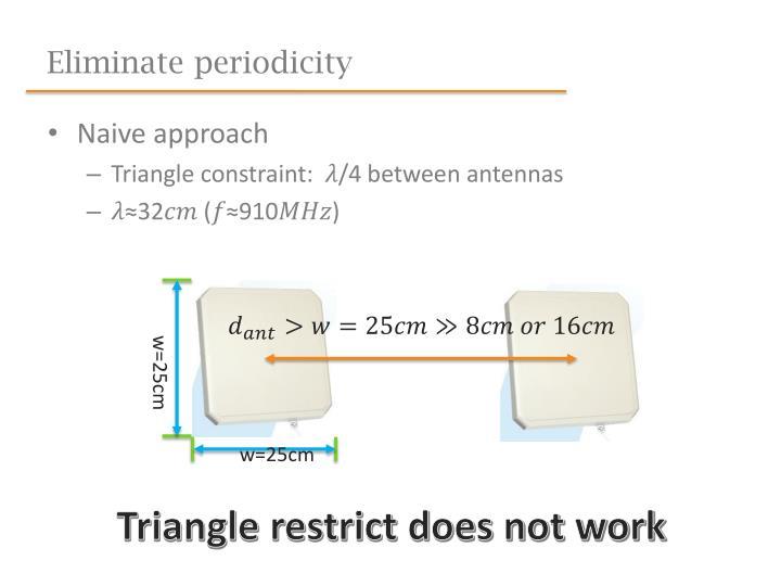 Eliminate periodicity