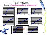 test result 1