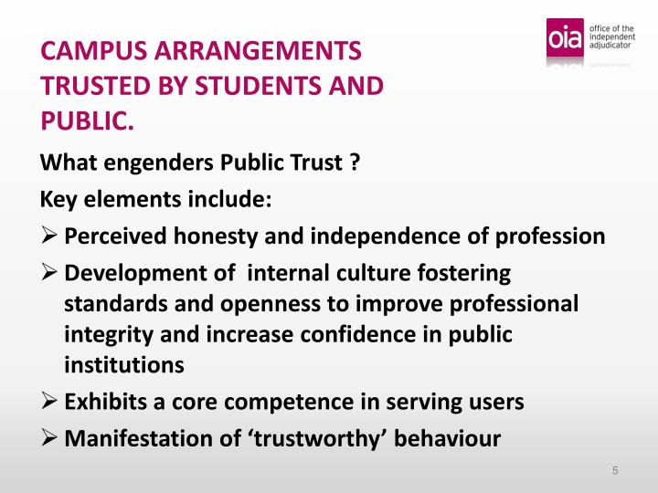 CAMPUS ARRANGEMENTS TRUSTED BY STUDENTS AND PUBLIC.