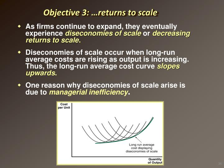 Objective 3: …returns to scale