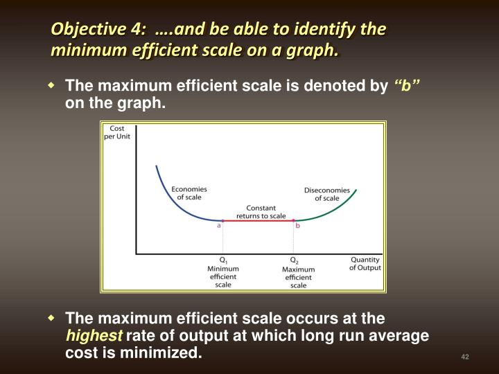 Objective 4:  ….and be able to identify the minimum efficient scale on a graph.