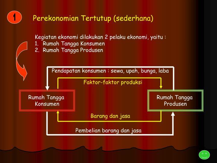 Ppt diagram interaksi pelaku ekonomi powerpoint presentation id pendapatan konsumen sewa upah bunga laba ccuart Choice Image