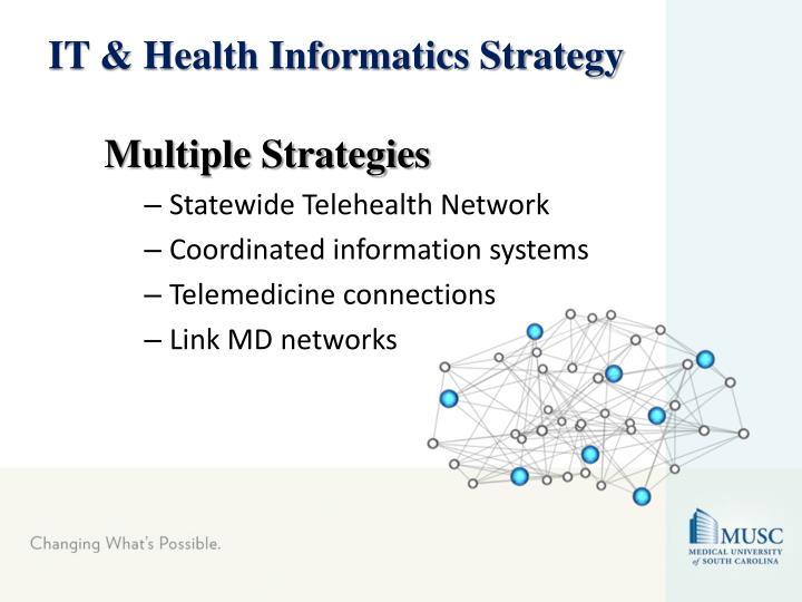 IT & Health Informatics Strategy