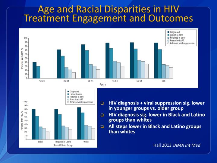 health disparities in hiv Reducing hiv-related disparities in oregon addressing goal 3 of the oregon hiv/aids strategy reducing/eliminating differences in hiv-related health.