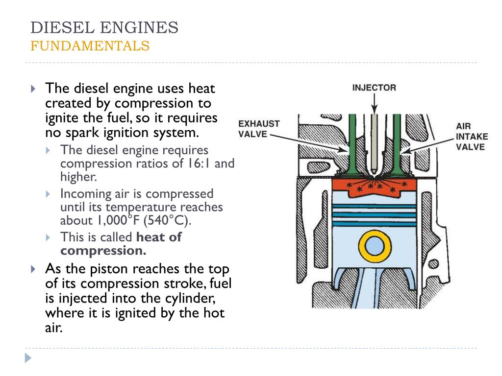 PPT - CHAPTER 11 DIESEL ENGINE OPERATION AND DIAGNOSIS PowerPoint