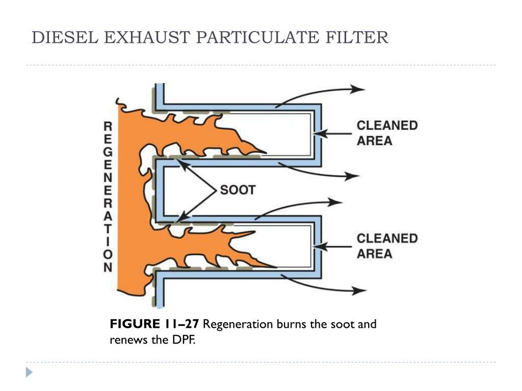 Diesel Injector Nozzles Explained With Diagram Ase Certification