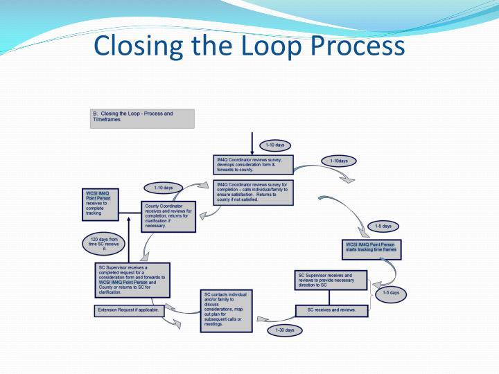 Closing the Loop Process