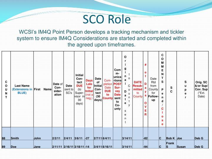 SCO Role