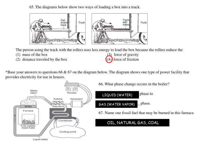 65. The diagrams below show two ways of loading a box into a truck.