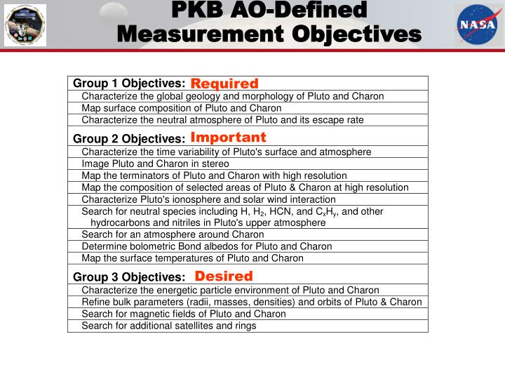 Pkb ao defined measurement objectives