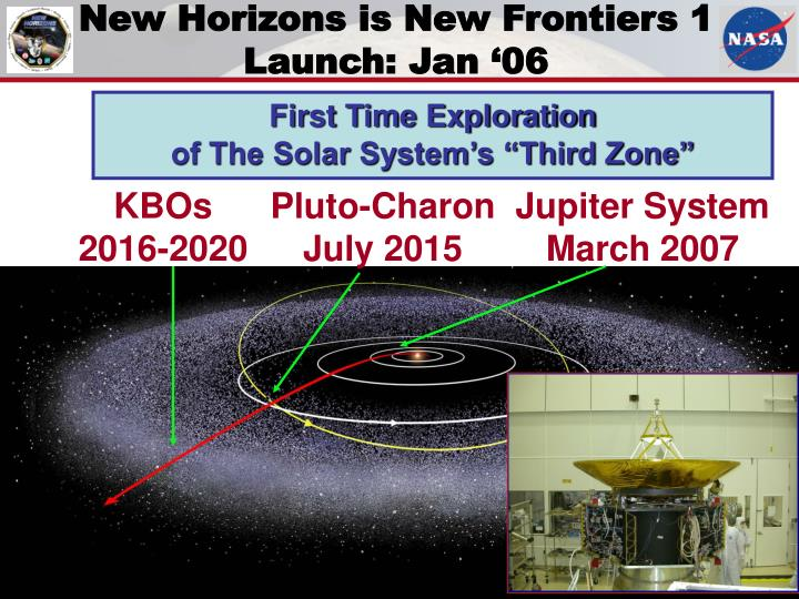 New Horizons is New Frontiers 1