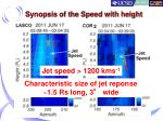 synopsis of the speed with height