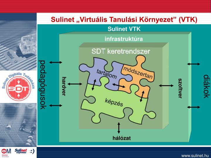 """Sulinet """"Virtuális Tanulási Környezet"""" (VTK)"""