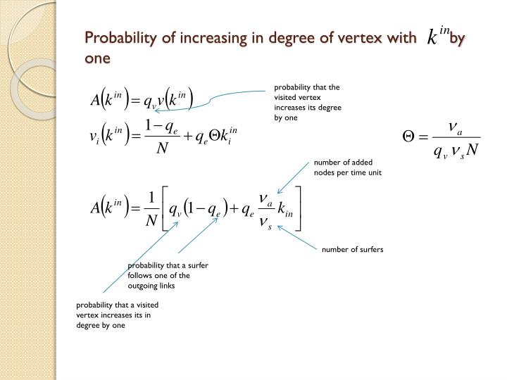Probability of increasing in degree of vertex with       by