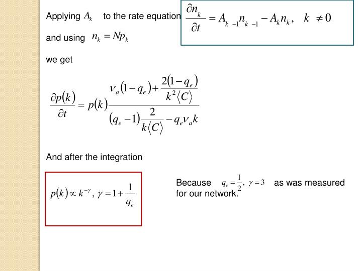 Applying         to the rate equation