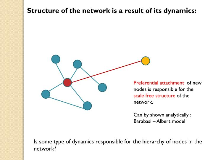 Structure of the network is a result of its dynamics: