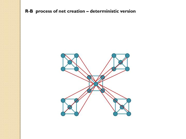 R-B  process of net creation – deterministic version