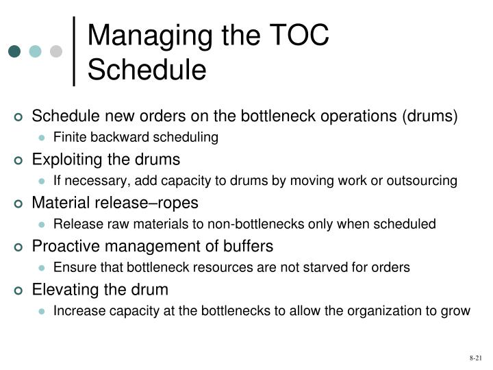 Managing the TOC Schedule
