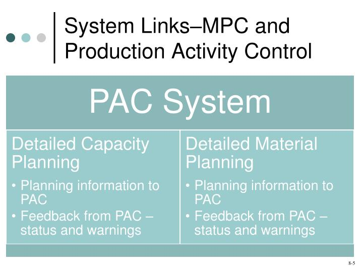 System Links