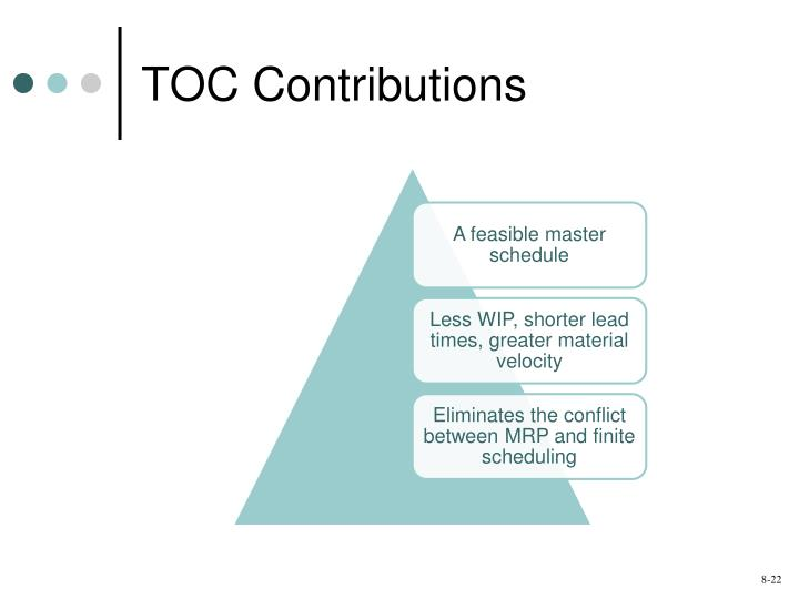 TOC Contributions