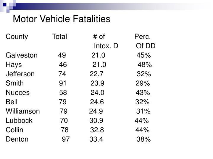 Motor Vehicle Fatalities