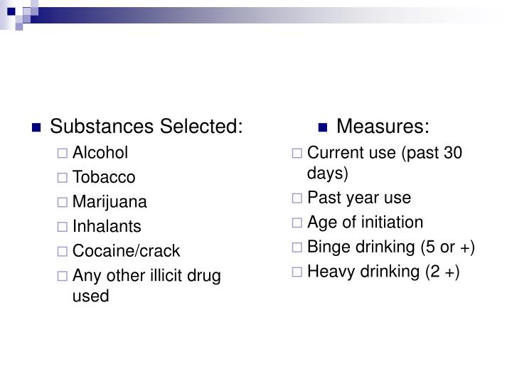 Substances Selected: