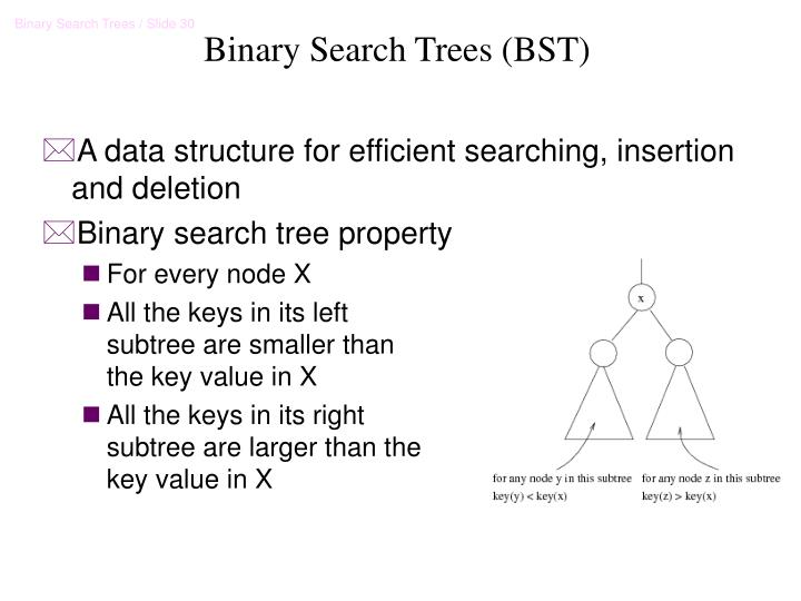 Binary Search Trees (BST)