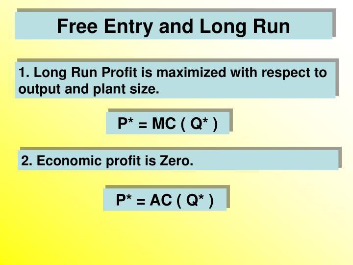Free Entry and Long Run