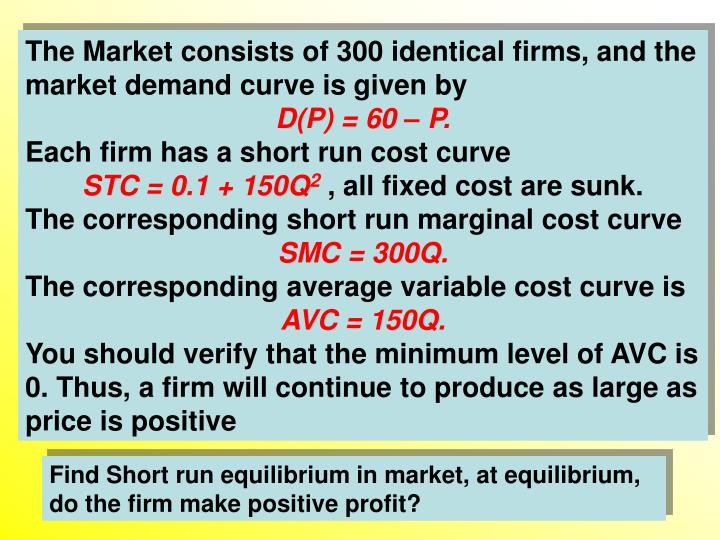 The Market consists of 300 identical firms, and the market demand curve is given by