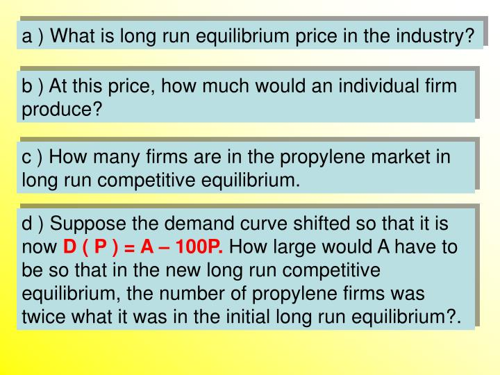 a ) What is long run equilibrium price in the industry?