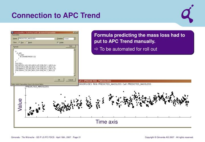 Connection to APC Trend