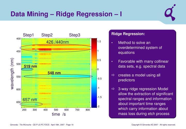 Data Mining – Ridge Regression – I