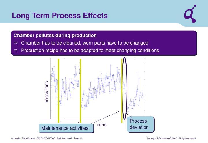 Process deviation