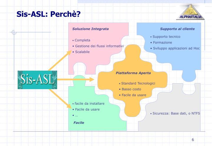 Sis-ASL: Perchè?