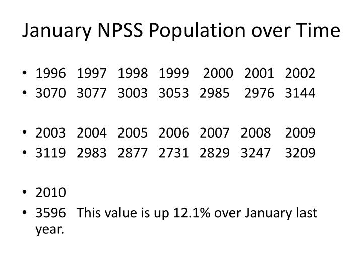 January npss population over time