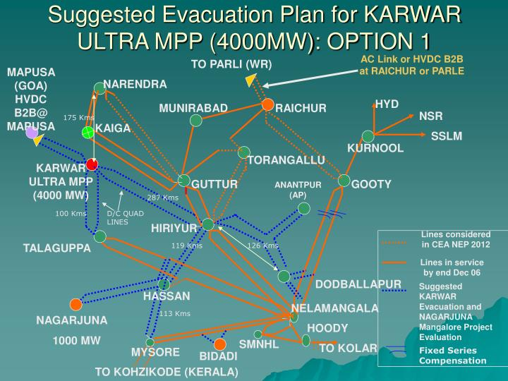 Suggested Evacuation Plan for KARWAR ULTRA MPP (4000MW): OPTION 1
