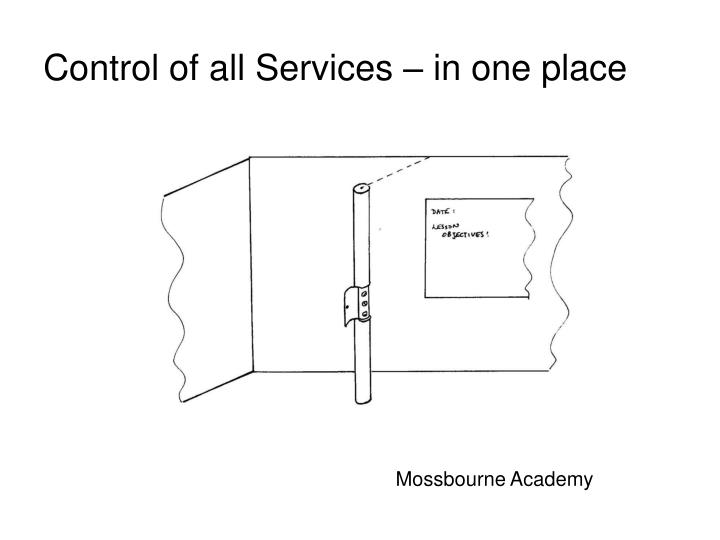 Control of all Services – in one place