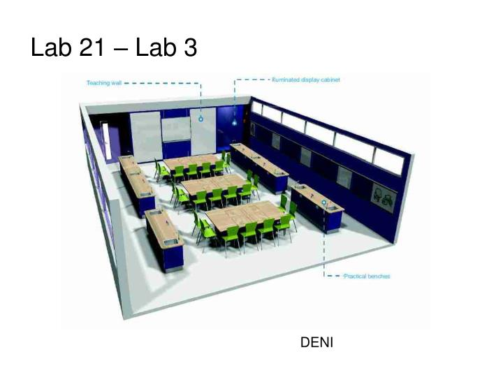 Lab 21 – Lab 3