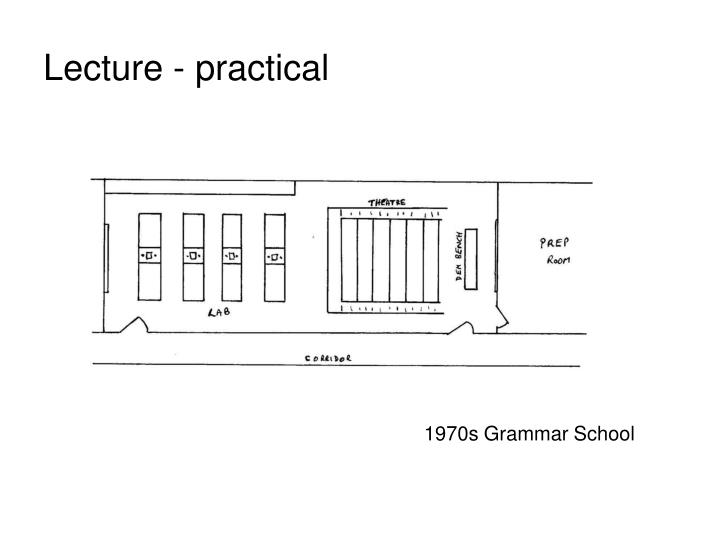 Lecture - practical