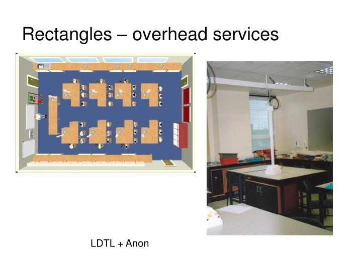 Rectangles – overhead services