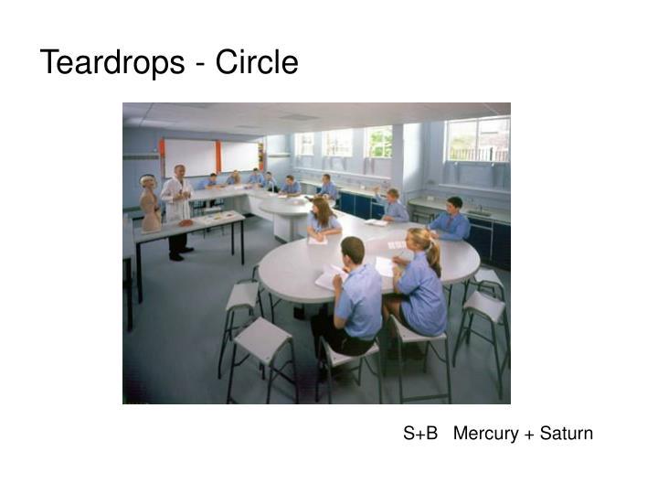 Teardrops - Circle