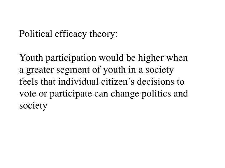 Political efficacy theory: