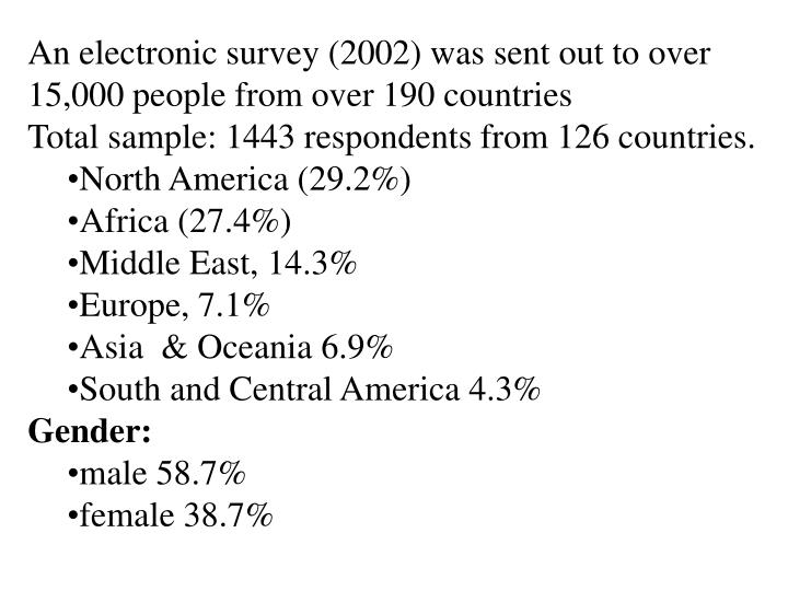 An electronic survey (2002) was sent out to over 15,000 people from over 190 countries