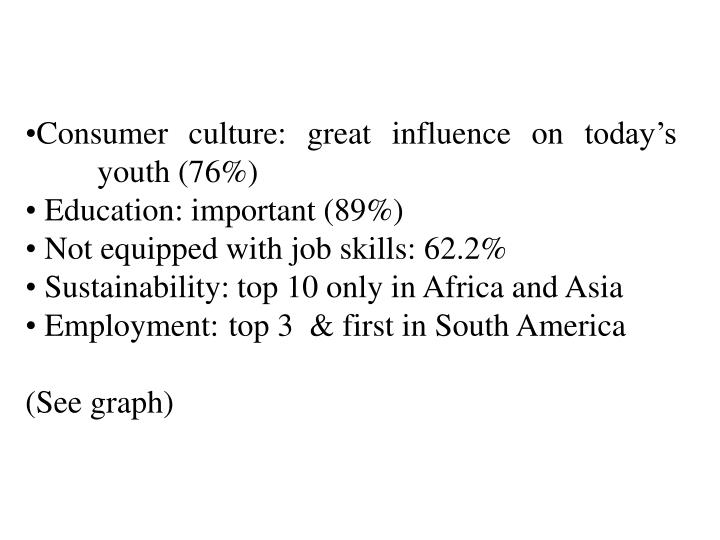 Consumer culture: great influence on today's   	youth (76%)