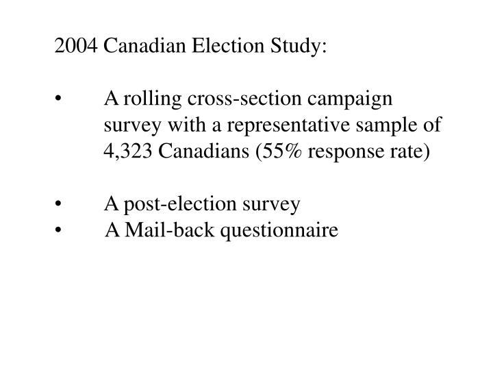 2004 Canadian Election Study: